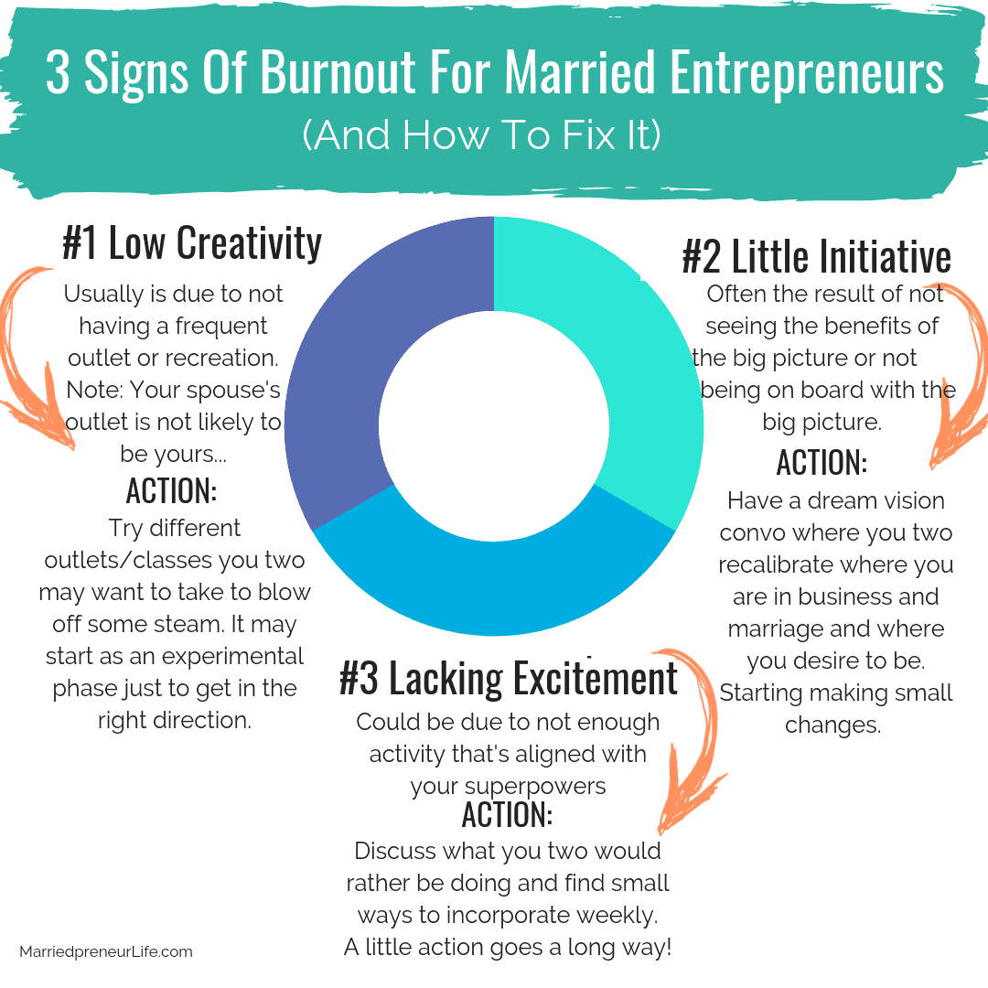 Signs Of Burnout For Married Entrepreneurs