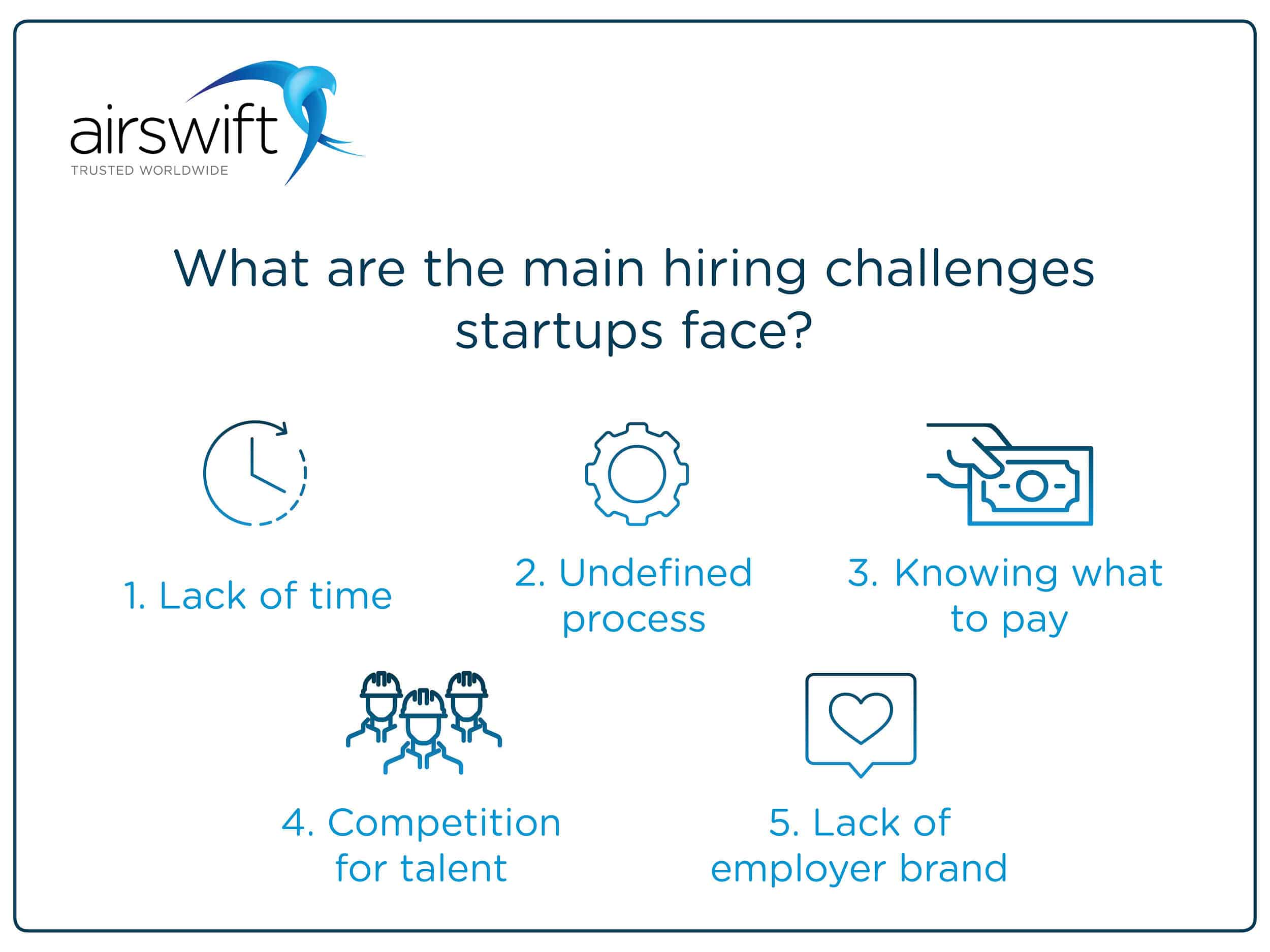 Startup hiring challenges